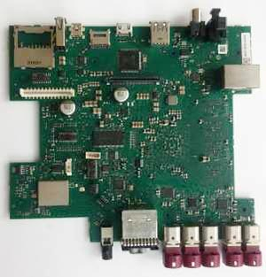 Renesas R-CAR H2 | Soft-in